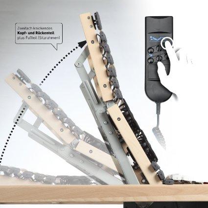 elektrisch excellent elektrisch with elektrisch simple. Black Bedroom Furniture Sets. Home Design Ideas